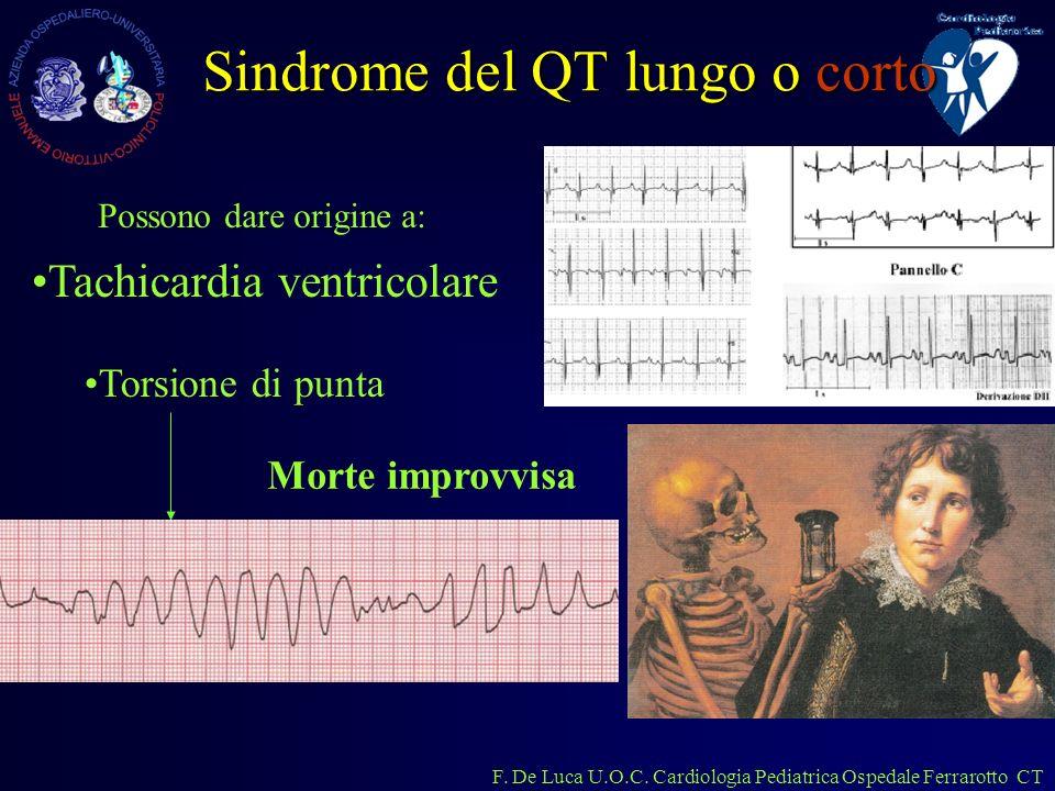 Sindrome del QT lungo o corto