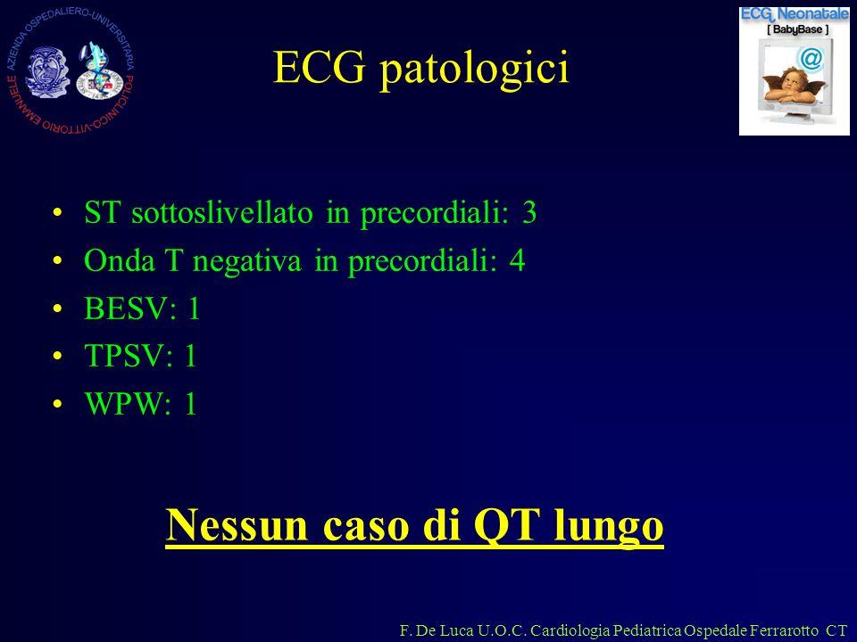 ECG patologici Nessun caso di QT lungo