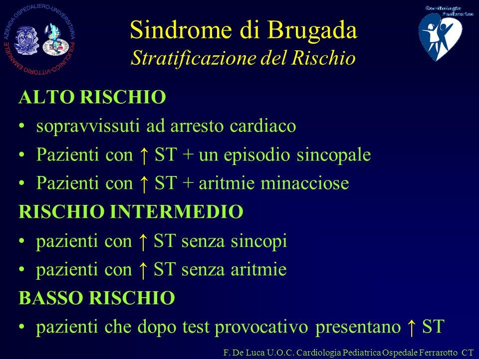 Sindrome di Brugada Stratificazione del Rischio