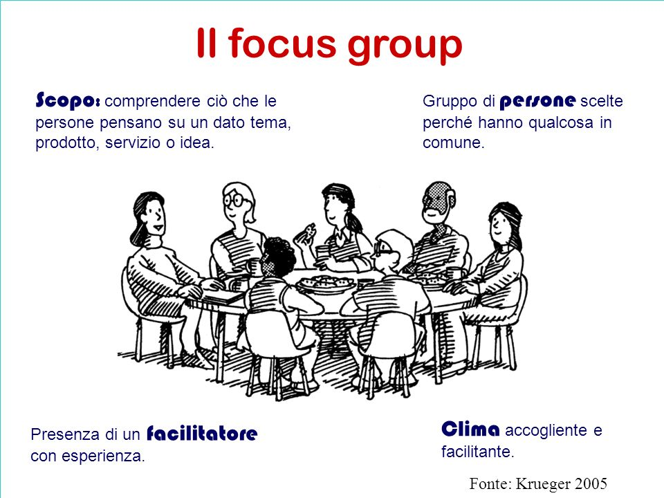 Il focus group Scopo: comprendere ciò che le persone pensano su un dato tema, prodotto, servizio o idea.