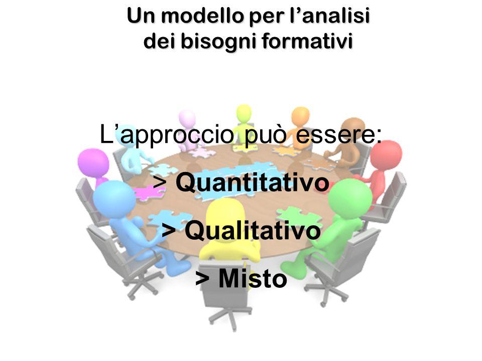 L'approccio può essere: > Quantitativo > Qualitativo > Misto