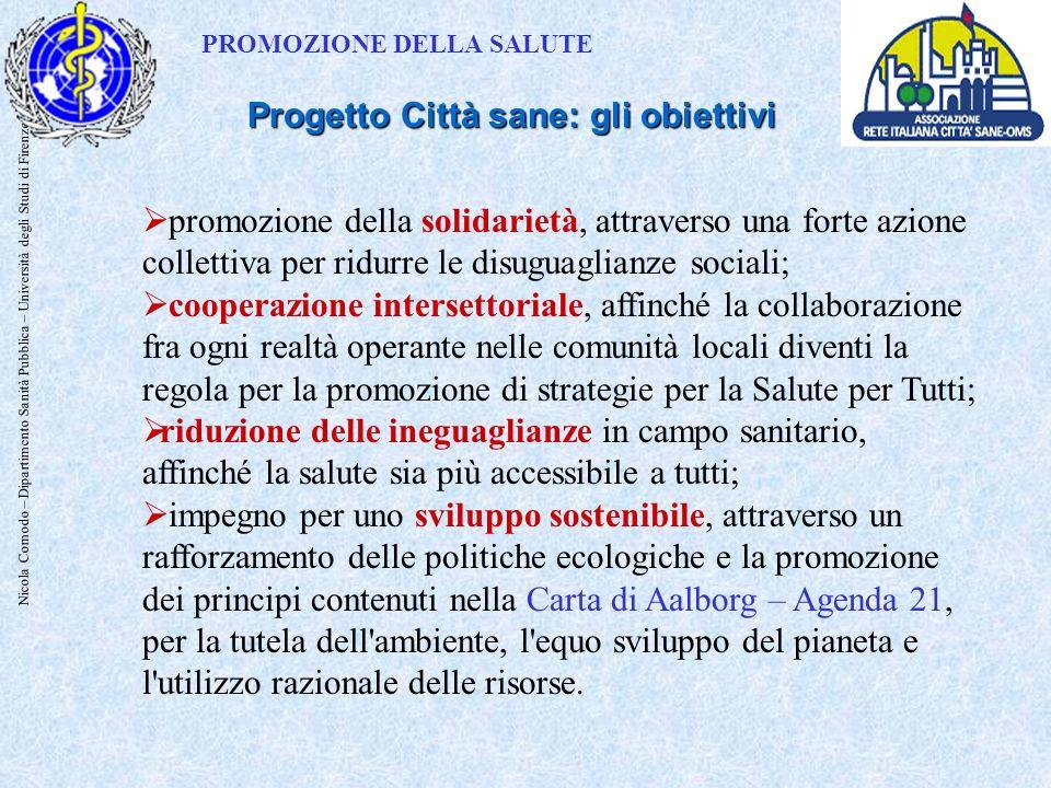 Progetto Città sane: gli obiettivi