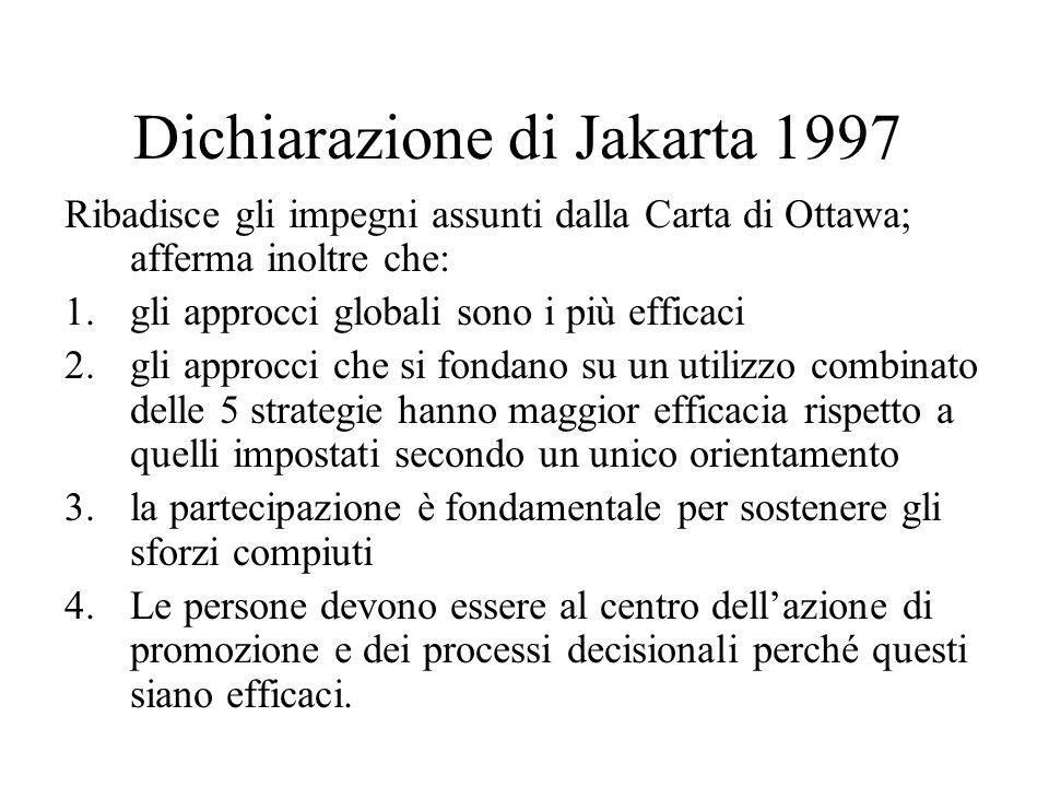 Dichiarazione di Jakarta 1997