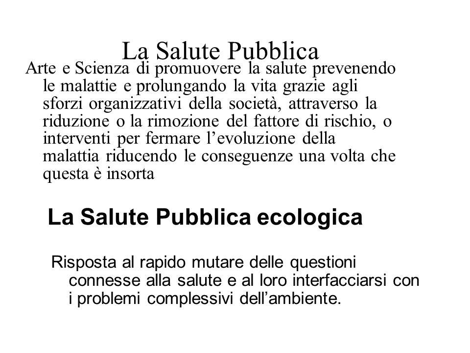 La Salute Pubblica La Salute Pubblica ecologica