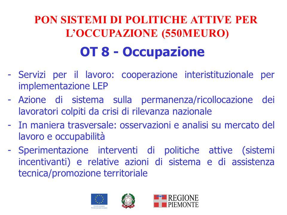 PON SISTEMI DI POLITICHE ATTIVE PER L'OCCUPAZIONE (550MEURO)