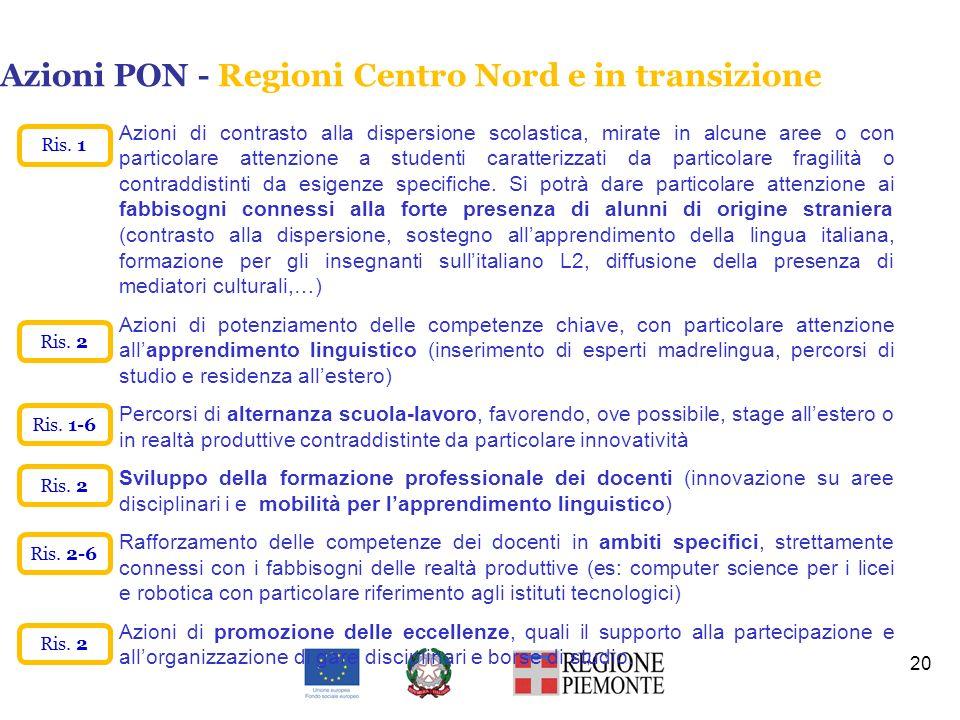 Azioni PON - Regioni Centro Nord e in transizione