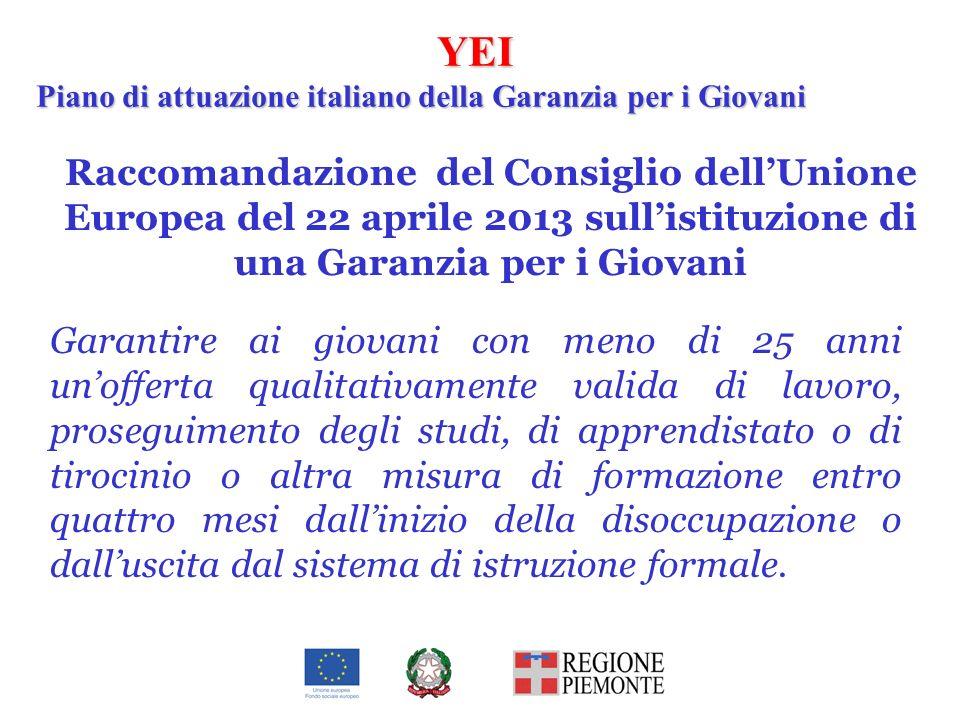 YEI Piano di attuazione italiano della Garanzia per i Giovani.