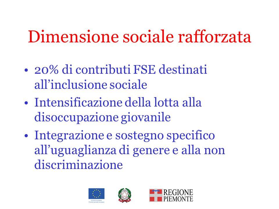 Dimensione sociale rafforzata