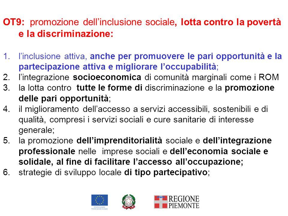 OT9: promozione dell'inclusione sociale, lotta contro la povertà e la discriminazione:
