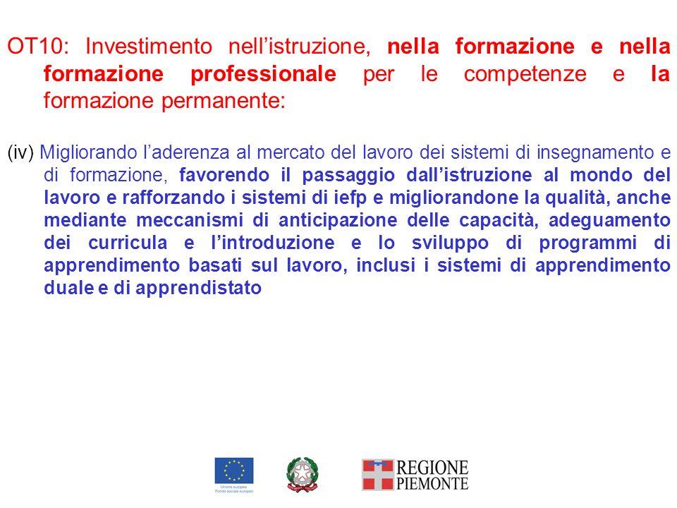 OT10: Investimento nell'istruzione, nella formazione e nella formazione professionale per le competenze e la formazione permanente:
