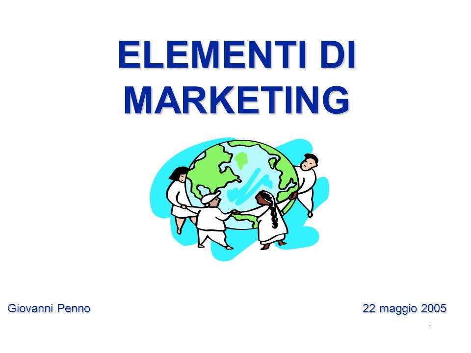 ELEMENTI DI MARKETING Giovanni Penno 22 maggio 2005