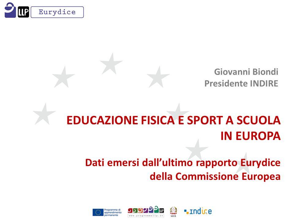 EDUCAZIONE FISICA E SPORT A SCUOLA IN EUROPA