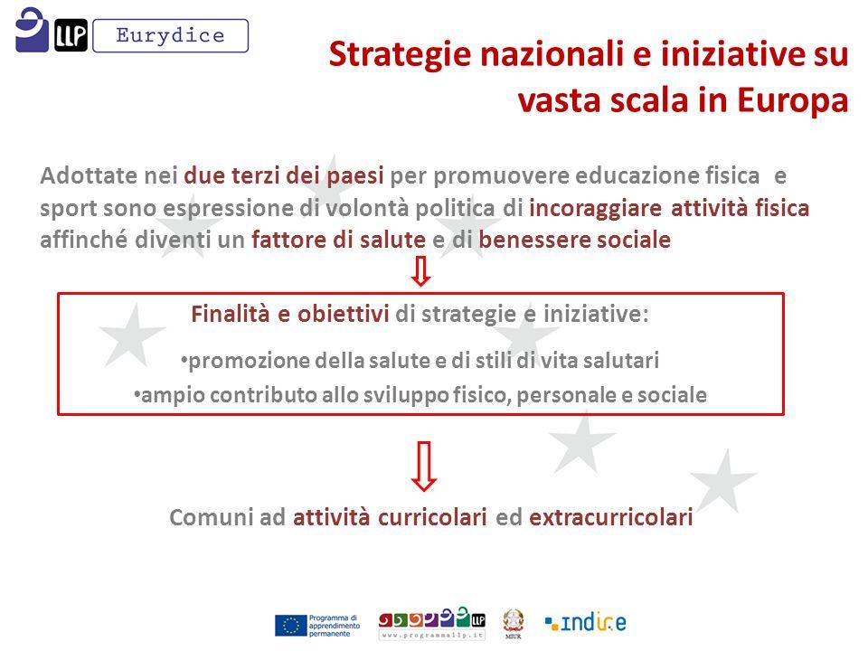 Strategie nazionali e iniziative su vasta scala in Europa