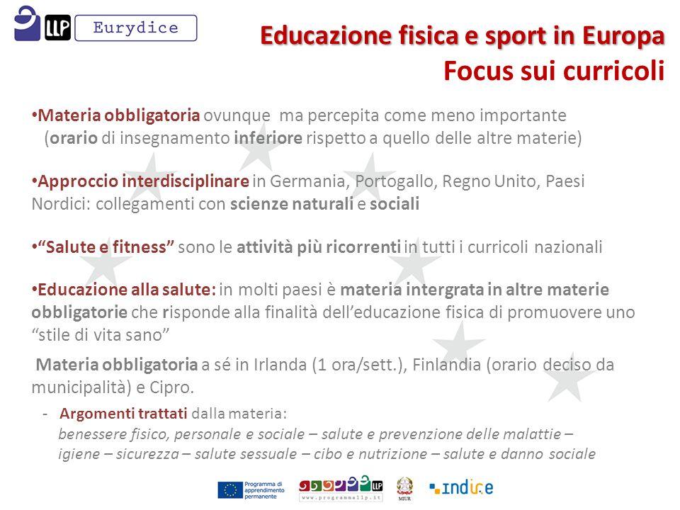 Focus sui curricoli Educazione fisica e sport in Europa