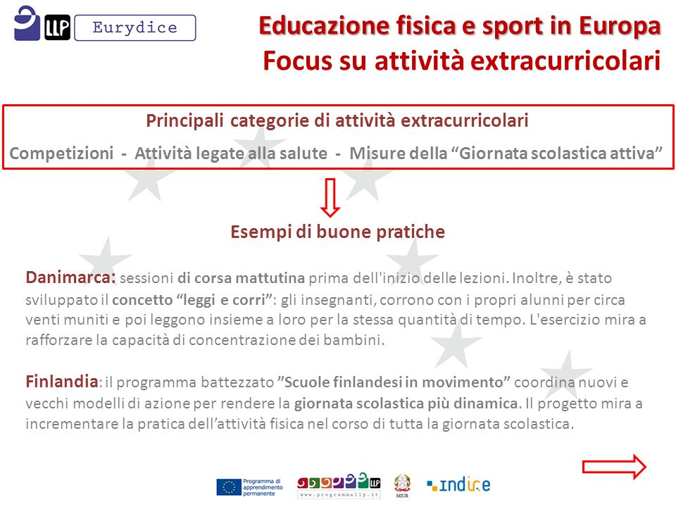Principali categorie di attività extracurricolari