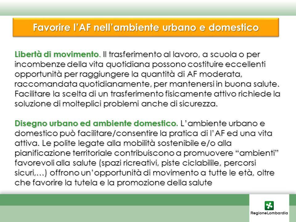 Favorire l'AF nell'ambiente urbano e domestico