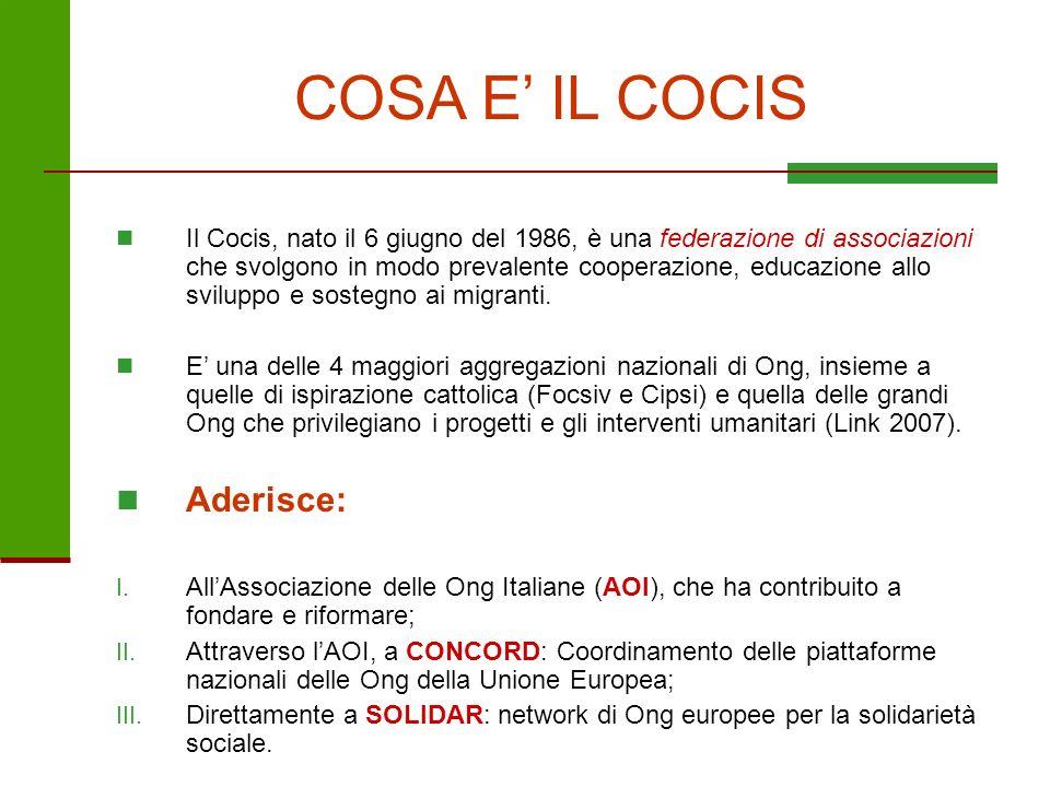 COSA E' IL COCIS Aderisce: