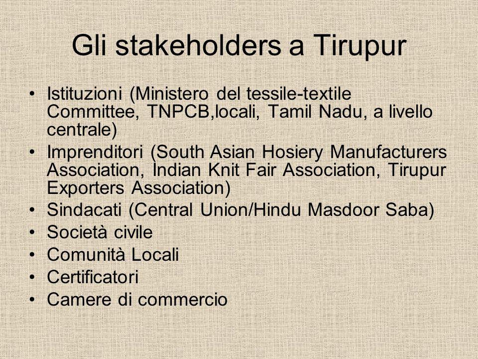 Gli stakeholders a Tirupur