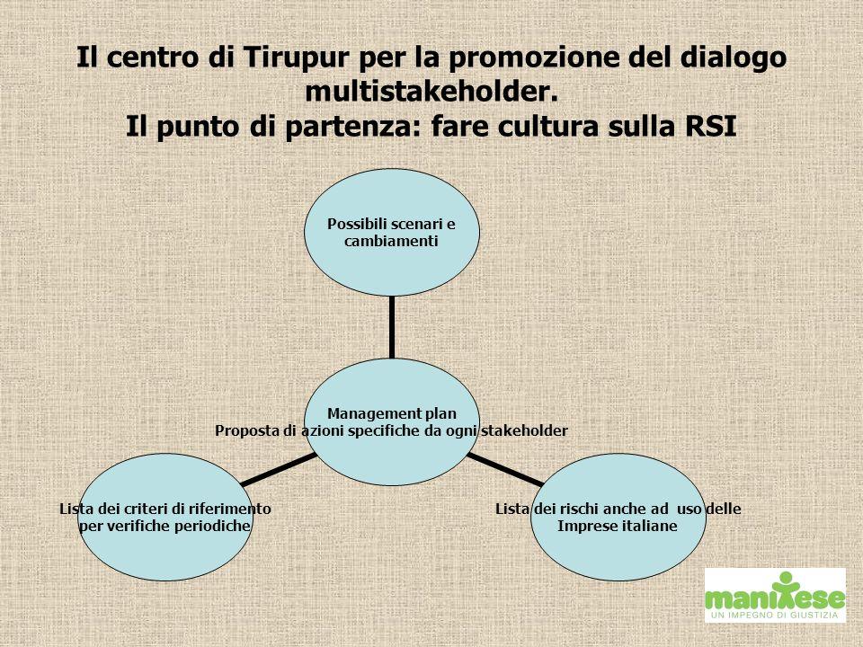 Il centro di Tirupur per la promozione del dialogo multistakeholder