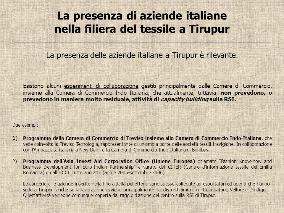 La presenza di aziende italiane nella filiera del tessile a Tirupur