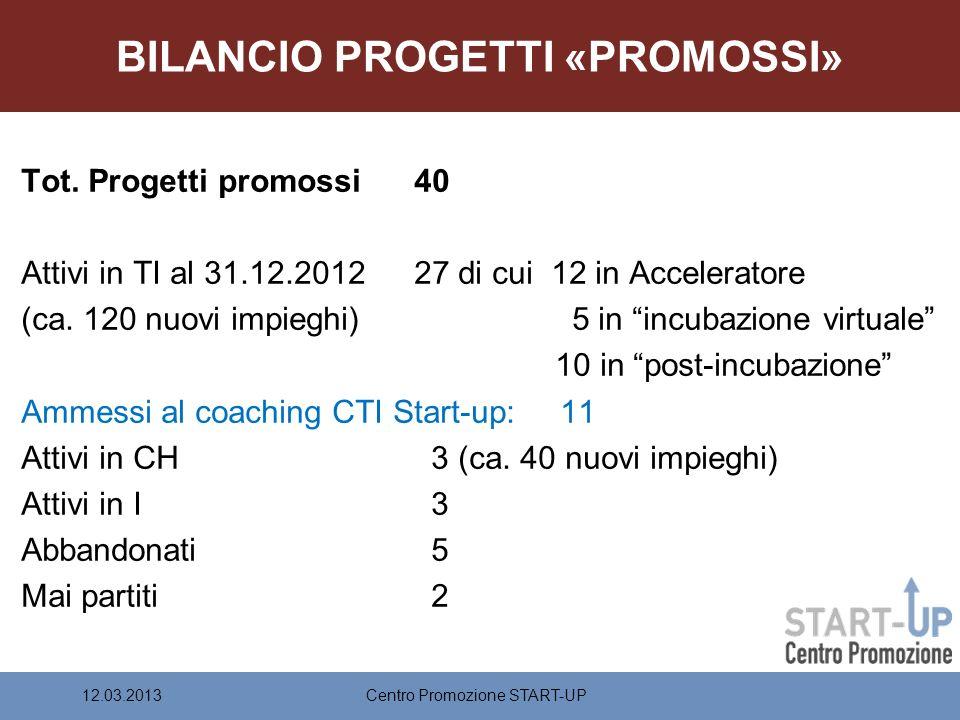 BILANCIO PROGETTI «PROMOSSI»