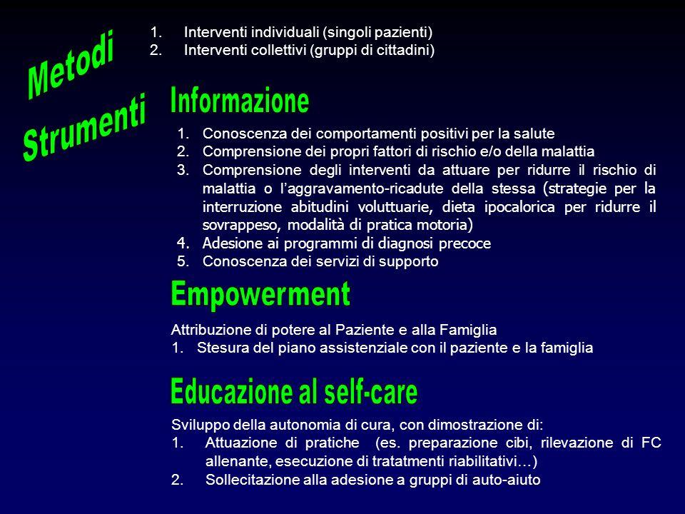 Educazione al self-care