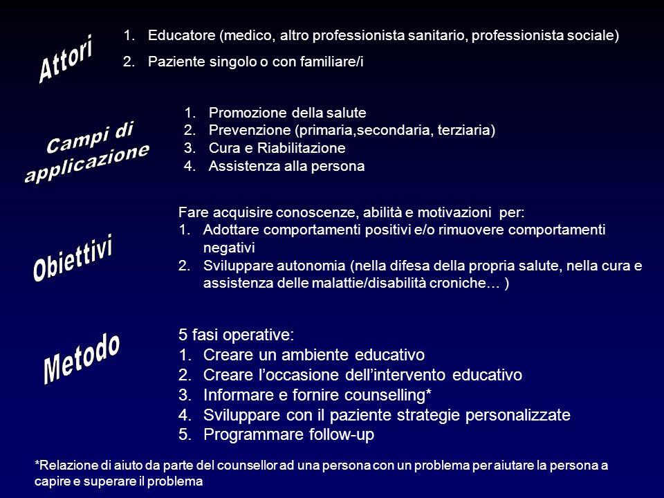 Metodo Attori Campi di applicazione Obiettivi 5 fasi operative: