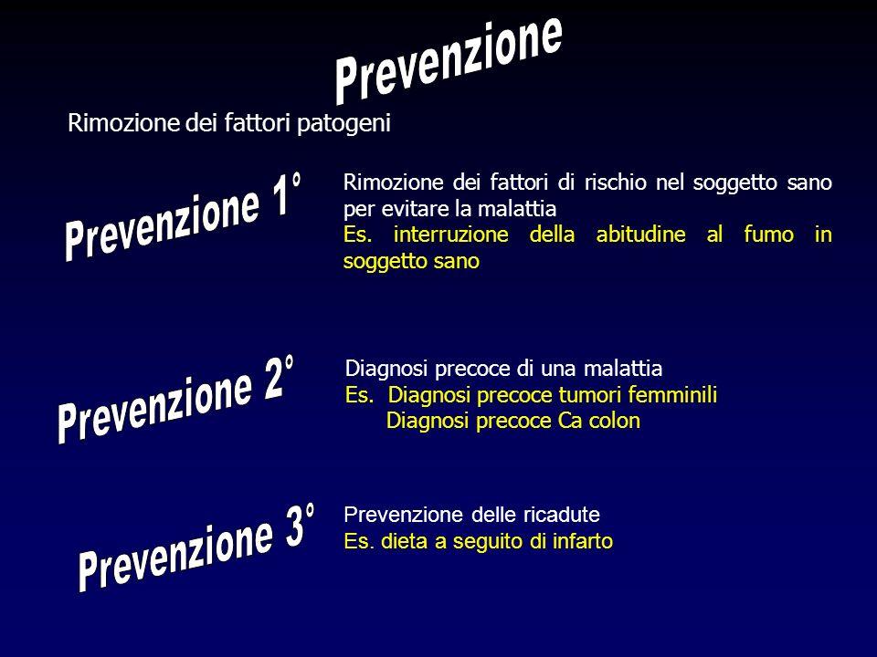 Prevenzione Prevenzione 1° Prevenzione 2° Prevenzione 3°