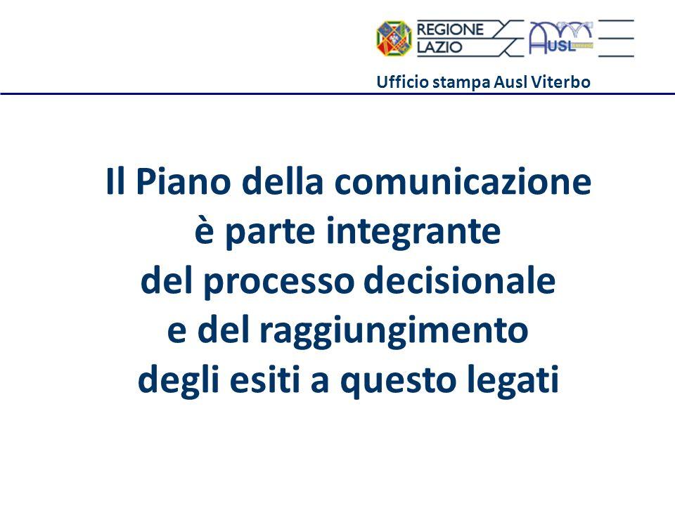 Il Piano della comunicazione è parte integrante