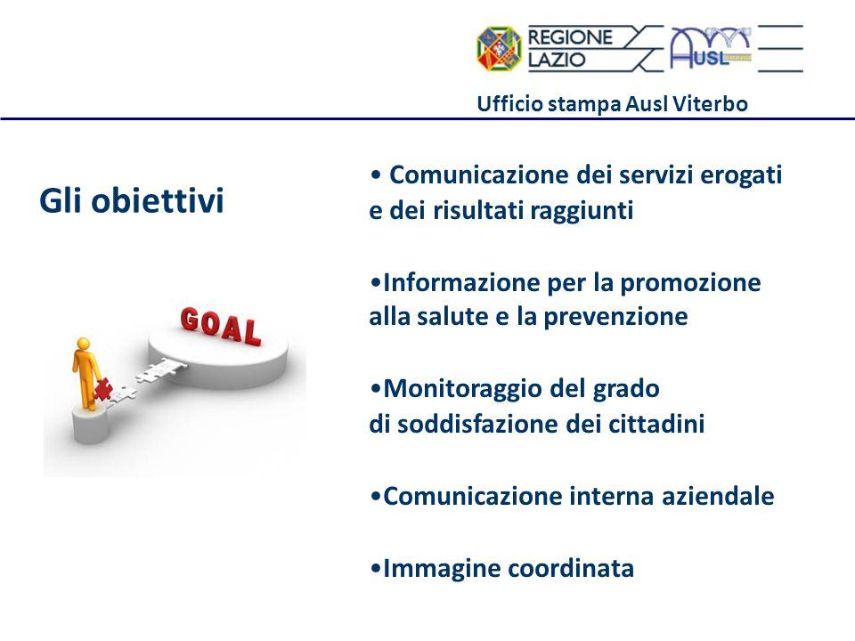 Gli obiettivi Comunicazione dei servizi erogati