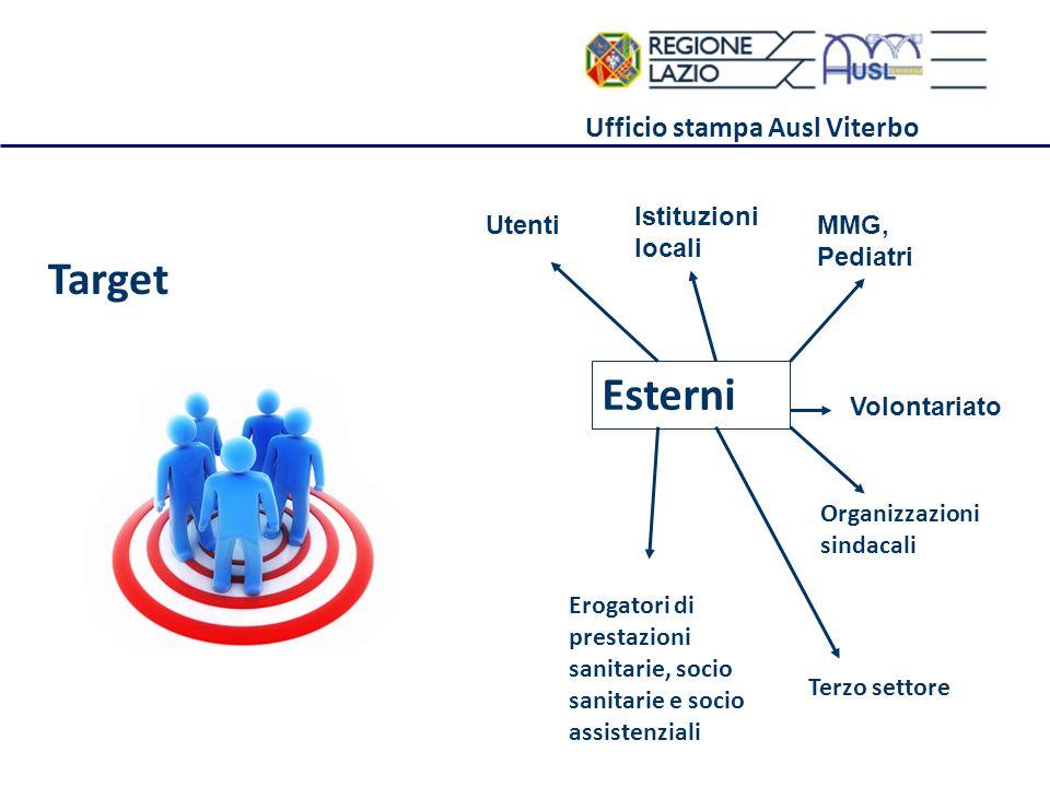 Target Esterni Ufficio stampa Ausl Viterbo Istituzioni locali Utenti