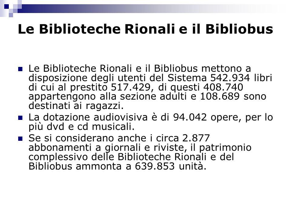 Le Biblioteche Rionali e il Bibliobus