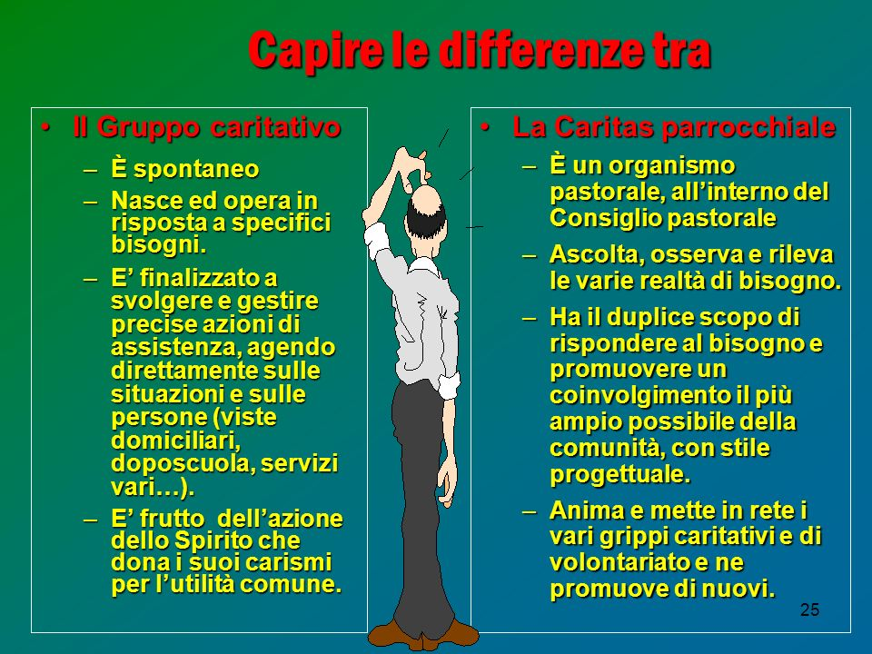 Capire le differenze tra