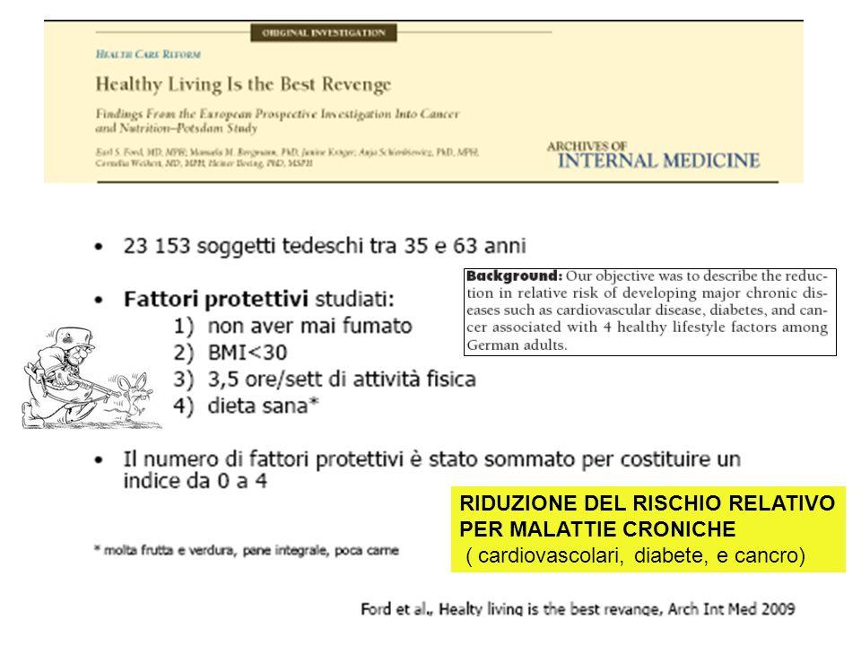 RIDUZIONE DEL RISCHIO RELATIVO PER MALATTIE CRONICHE