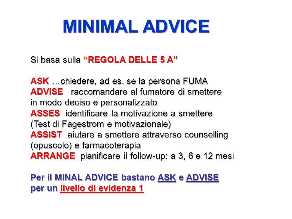 MINIMAL ADVICE Si basa sulla REGOLA DELLE 5 A