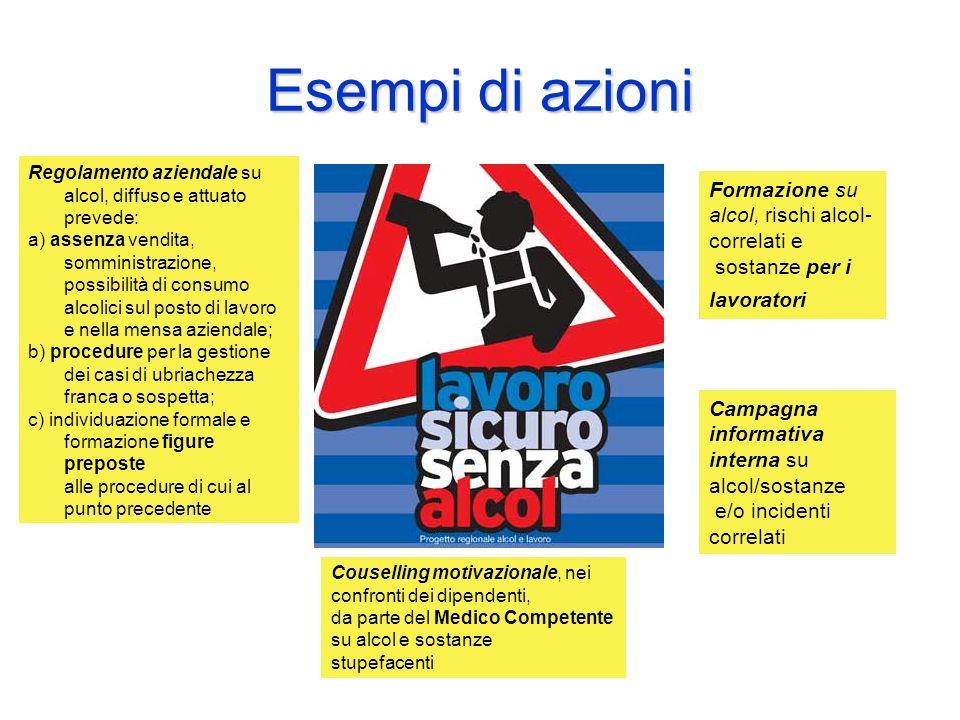 Esempi di azioni Formazione su alcol, rischi alcol-correlati e