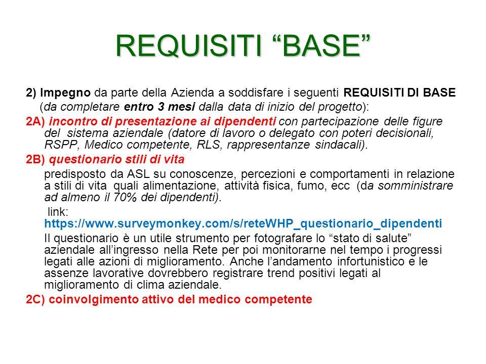REQUISITI BASE 2) Impegno da parte della Azienda a soddisfare i seguenti REQUISITI DI BASE.