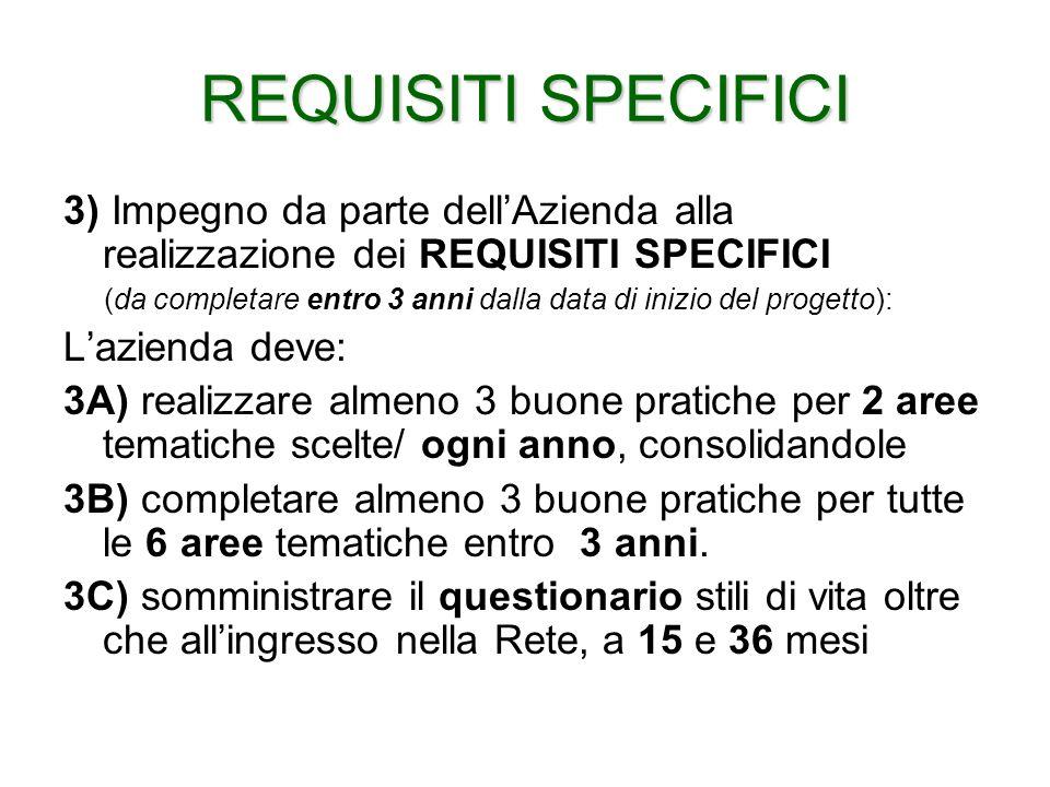 REQUISITI SPECIFICI 3) Impegno da parte dell'Azienda alla realizzazione dei REQUISITI SPECIFICI.