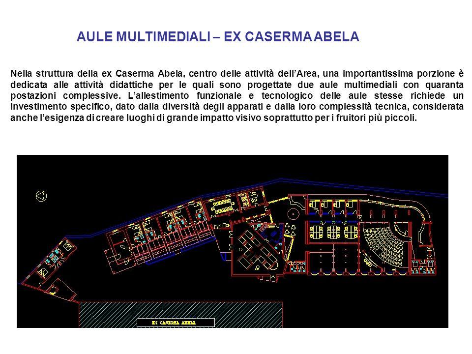 AULE MULTIMEDIALI – EX CASERMA ABELA