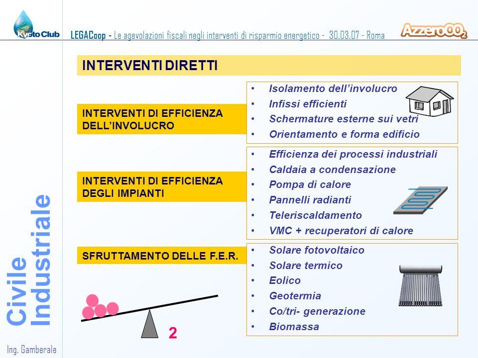 Industriale Civile 2 INTERVENTI DIRETTI Isolamento dell'involucro