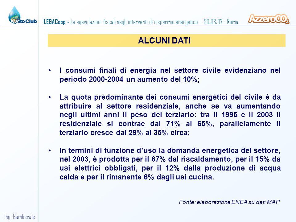 ALCUNI DATI I consumi finali di energia nel settore civile evidenziano nel periodo 2000-2004 un aumento del 10%;