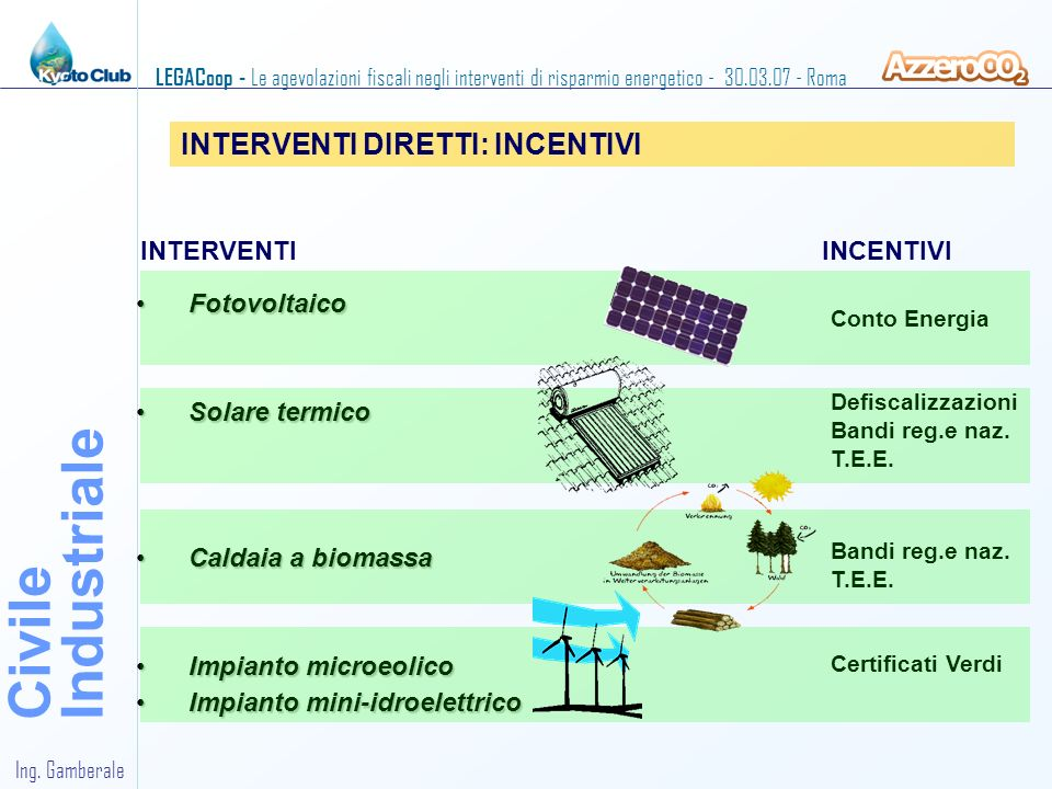 Industriale Civile INTERVENTI DIRETTI: INCENTIVI INTERVENTI INCENTIVI