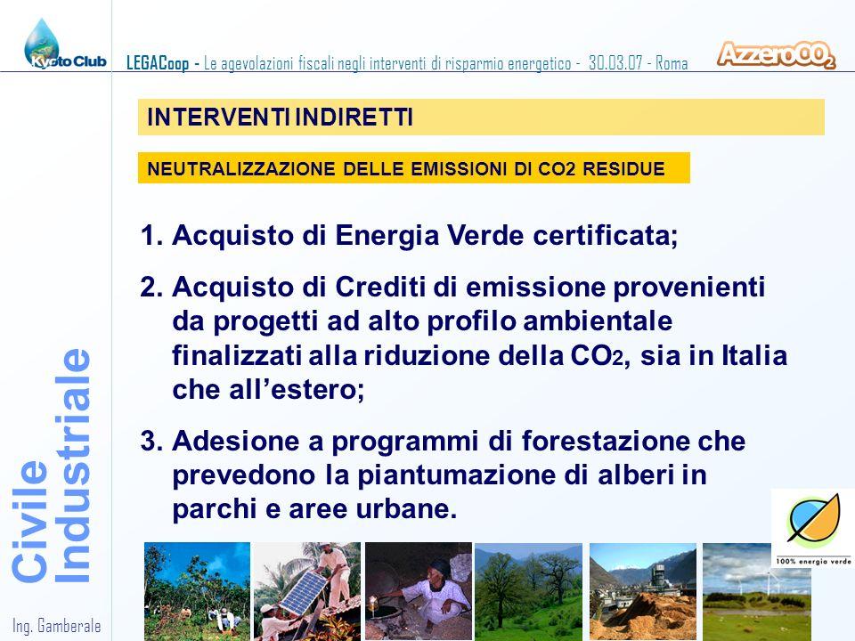 Industriale Civile Acquisto di Energia Verde certificata;