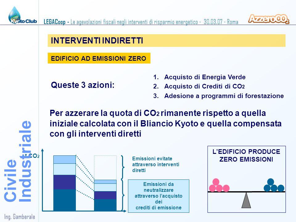 Industriale Civile INTERVENTI INDIRETTI Queste 3 azioni: