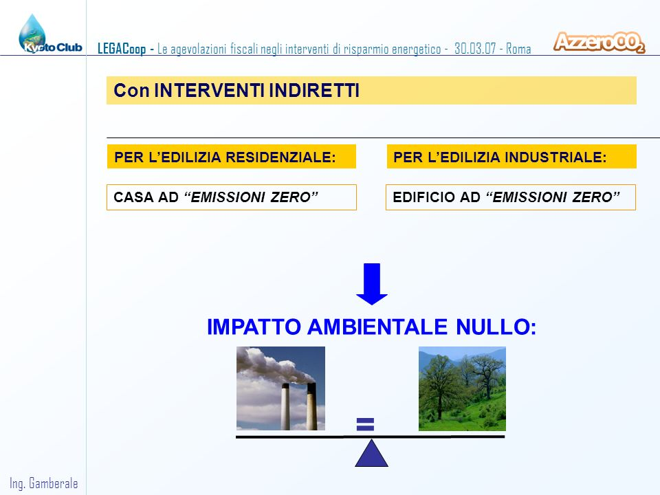 = IMPATTO AMBIENTALE NULLO: Con INTERVENTI INDIRETTI