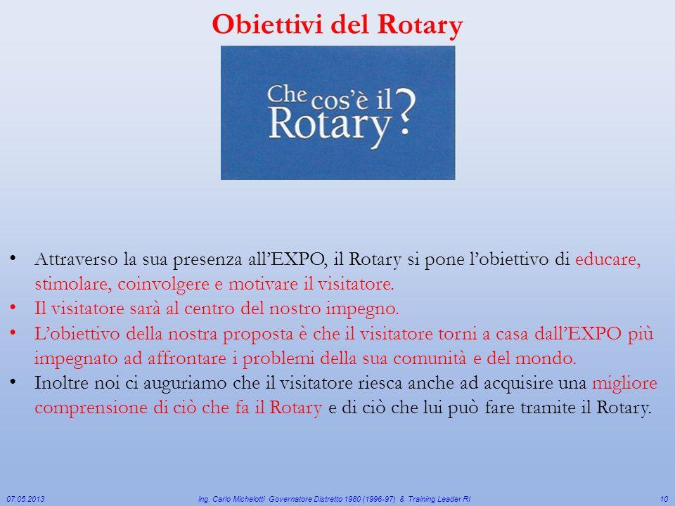Obiettivi del Rotary Attraverso la sua presenza all'EXPO, il Rotary si pone l'obiettivo di educare, stimolare, coinvolgere e motivare il visitatore.