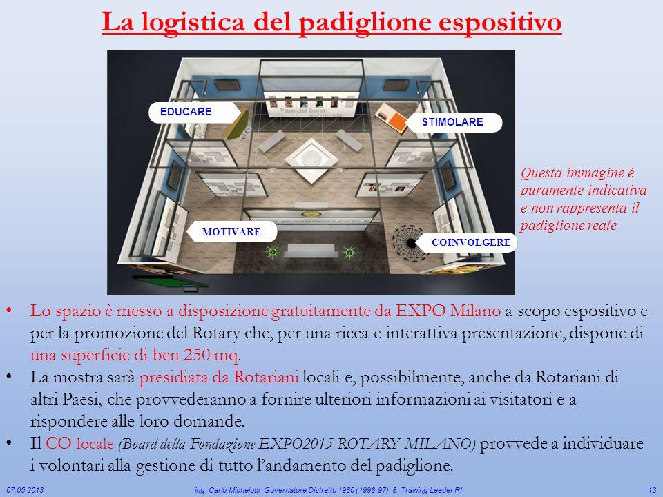 La logistica del padiglione espositivo