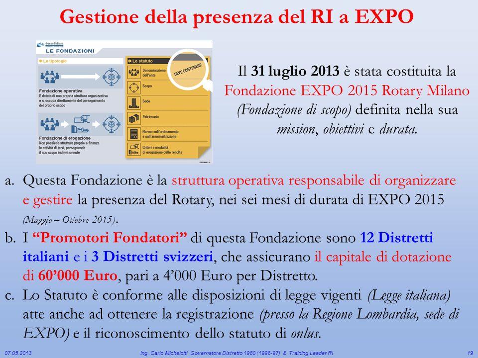 Gestione della presenza del RI a EXPO
