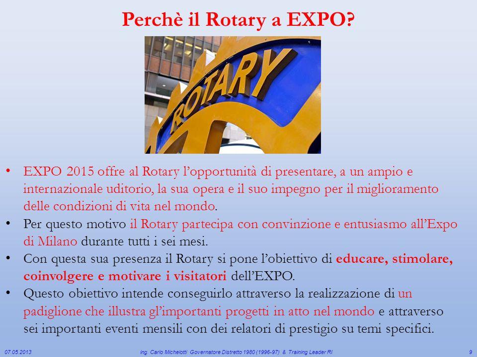Perchè il Rotary a EXPO