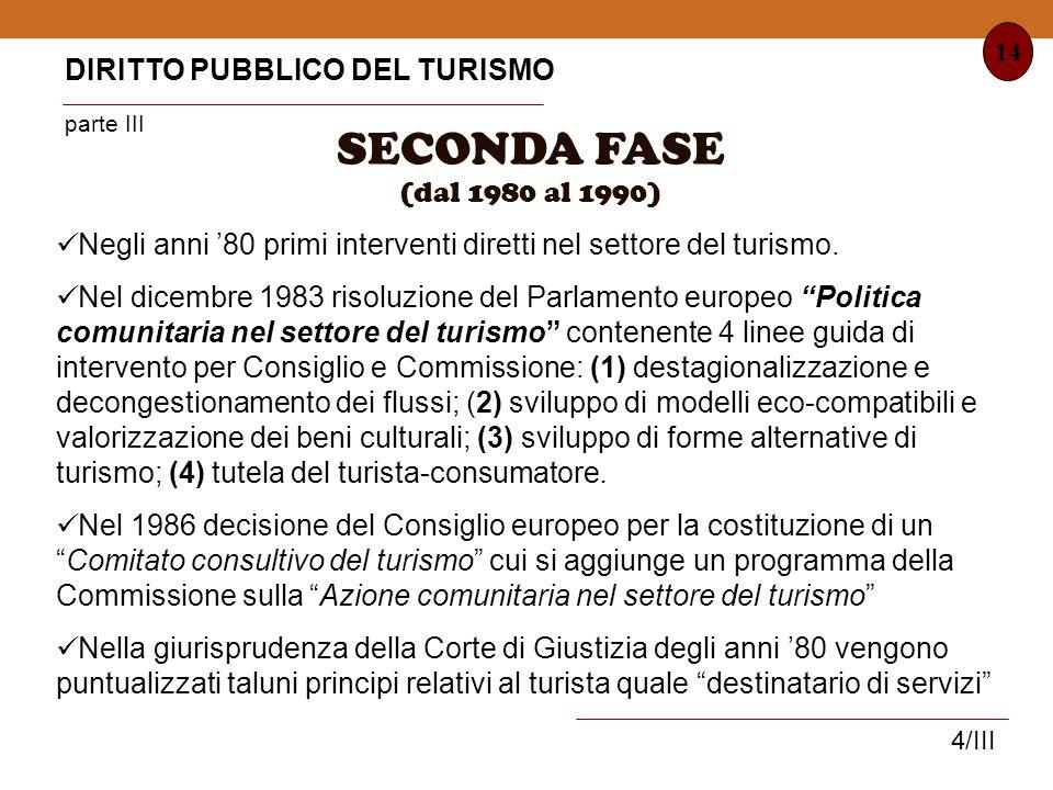 SECONDA FASE DIRITTO PUBBLICO DEL TURISMO parte III (dal 1980 al 1990)